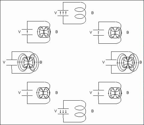 How Tesla Coils Work. Schematic Of One Full Cycle Inductivecapacitive Oscillation In A Tesla Coil. Tesla. Fly Back Tesla Coil Circuit Diagram At Scoala.co